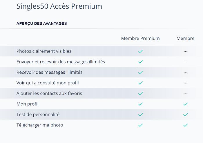 Les avantages de l'accès Premium Singles50